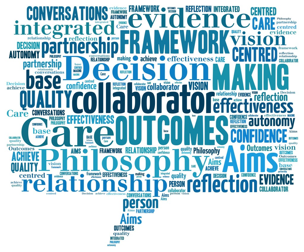 about care aims